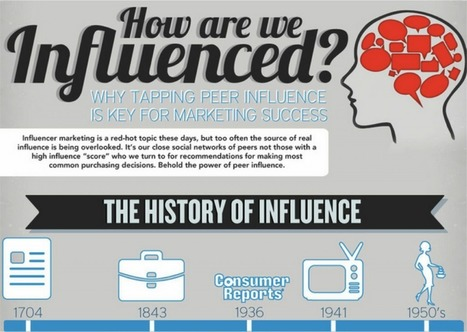 Online Marketing News: How Are We Influenced ... - (xvx)media | Quite Interesting Stats and Facts | Scoop.it
