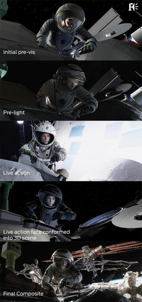 The Making of Gravity   Jonny Elwyn - Film Editor   cine   Scoop.it