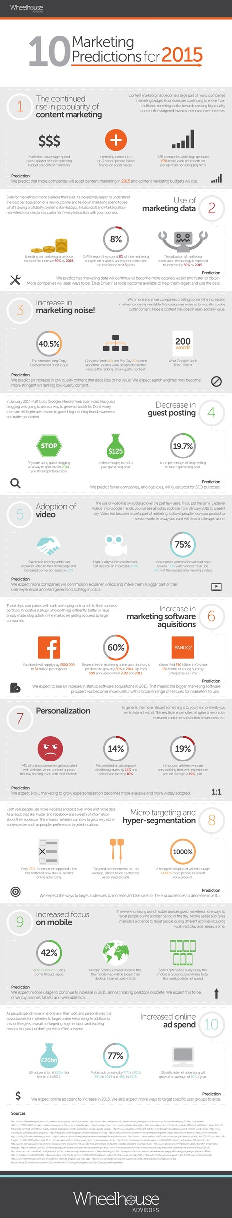 10 Marketing Predictions for 2015 #INFOGRAPHIC | MarketingHits | Scoop.it