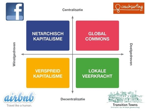 Wat is de peer-to-peer economie? - Plan C | Peer2Politics | Scoop.it