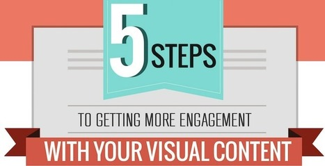 5 Steps to Increased Visual Content Engagement | #Infographic by @MDMJonathan | Social Media Tips | Scoop.it