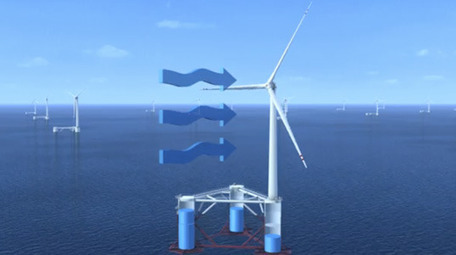 New Wind Power Platform Able to Support World's Largest Wind Turbine | Sustainable Technologies | Scoop.it