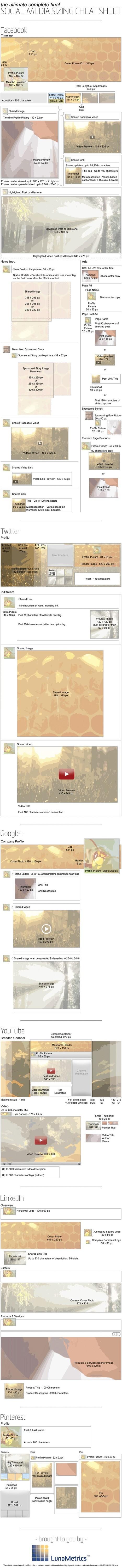 Infographie : Guide complet des formats de page sur les différents réseaux sociaux | Résociaux | Scoop.it