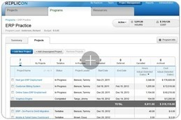 Hours Tracking Software   Employee Hours Tracking   Track Project Hours   Replicon   Hours Tracking Software   Employee Hours Tracking   Track Project Hours   Replicon   Scoop.it