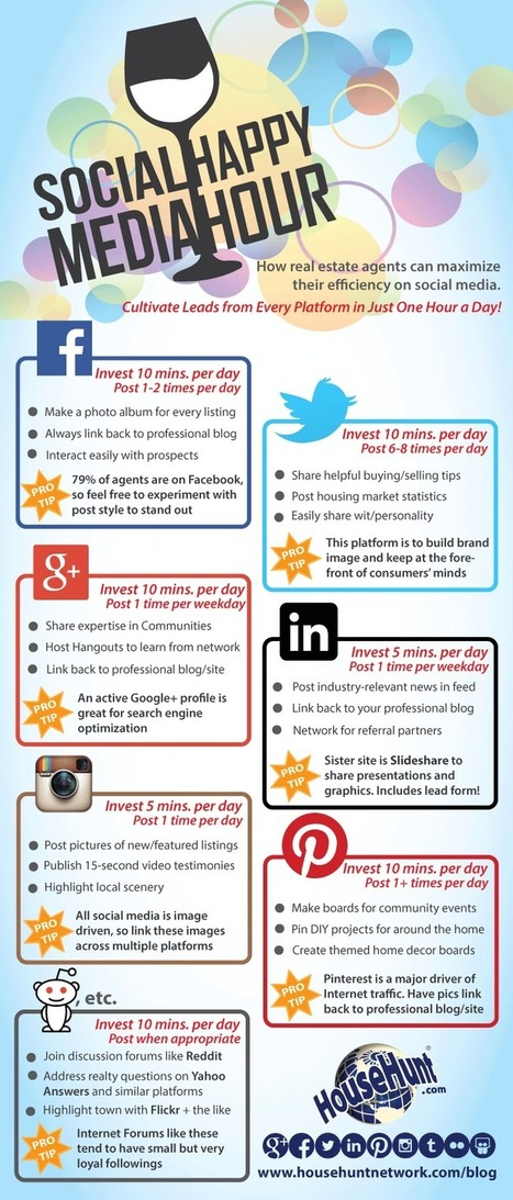 Social Media Happy Hour #infographic | Time to Learn | Scoop.it