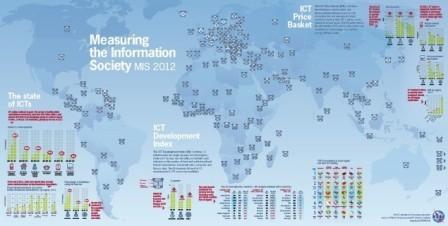ITU Measuring the Information Society 2012 | Education & Numérique | Scoop.it