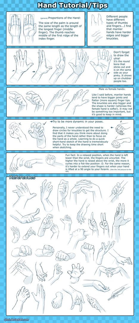 Hand Tutorial -Tips+Reference- by Qinni on deviantART | Art resources | Scoop.it