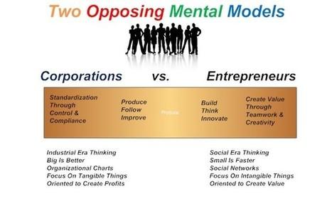 Why Corporations Won't Hire An Entrepreneur | leadership development & coaching | Scoop.it