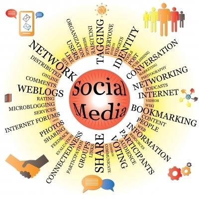 ¿Puede el uso de Facebook predecir el éxito en el trabajo?, en Reclutando.net | Social Media | Scoop.it
