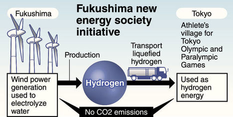 Fukushima set to become hydrogen production center | Japan Tsunami | Scoop.it