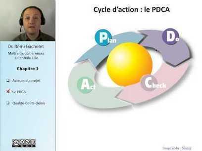 Vive le Project Management: Review of One of the First French MOOCs - moocnewsandreviews.com | Innovations pédagogiques numériques | Scoop.it