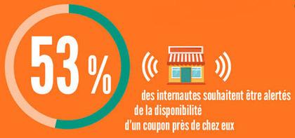 54% des internautes recherchent des coupons sur Internet pour l'utiliser ensuite en magasin. | Digital | Scoop.it