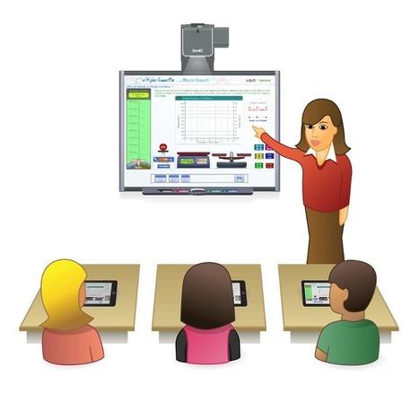 FAQ tbi: réponses aux questions d'installation tbi, configuration logiciel tbi | Tableau numérique interactif | Scoop.it