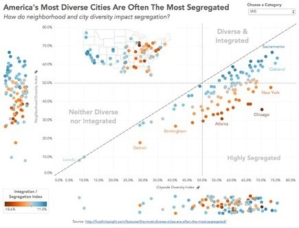 Makeover Monday: America's Most Diverse Cities Are Often The Most Segregated | Urbanisme | Scoop.it
