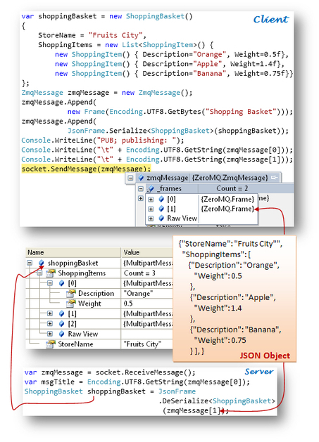 ZeroMQ via C#: Multi-part messages, JSON and Synchronized PUB-SUB pattern - CodeProject | JMO's Geek's highlights | Scoop.it