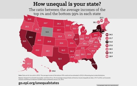 My home state is the most unequal in the US. How does yours measure up? | Oxfam America First Person Blog | Health promotion. Social marketing | Scoop.it