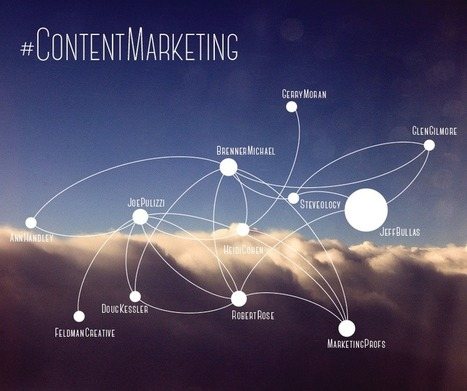 Why Influencers Are Essential to Content Marketing Success   Social Media Today   Digital-News on Scoop.it today   Scoop.it