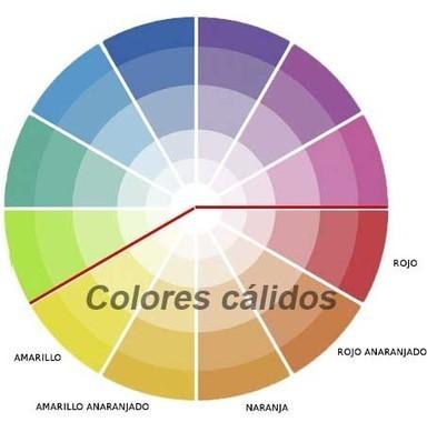 40 fotos e ideas para pintar y decorar un cuart - Colores frios y colores calidos ...
