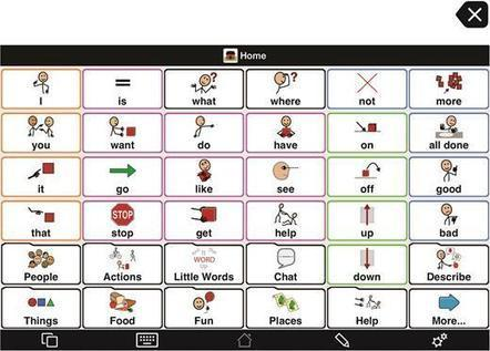 Implementation of iPads for AAC in a Specialist School | AAC: Augmentative and Alternative Communication | Scoop.it