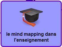 le mind mapping dans l'enseignement   Representando el conocimiento   Scoop.it