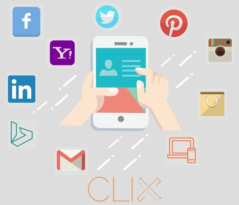 PPC Image Ad Sizes | Online Marketing Resources | Scoop.it