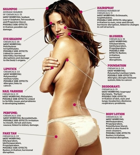 The 515 Chemicals Women Put on Their Bodies Every Day | You are what you eat! | Scoop.it