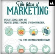 A Brilliant Insight into the Future of Marketing | Technology in Business Today | Scoop.it
