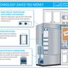 Discount Refrigerators