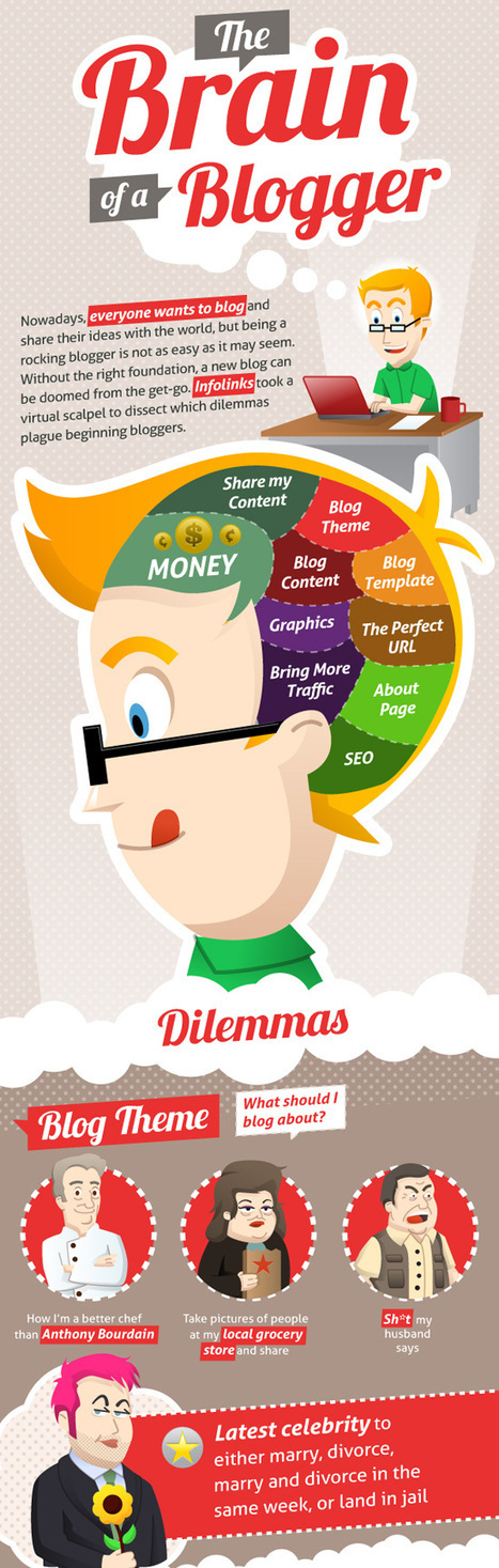 25 Cheatsheets & Infographics For Bloggers | digital marketing strategy | Scoop.it