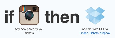 If this then that =  ifttt | Social media kitbag | Scoop.it