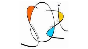 Sozi, pour créer des présentations dynamiques | Les bibliothèques et moi | Scoop.it