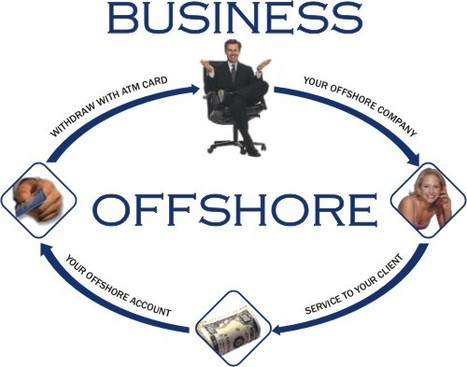 Offshore Company Setup Information | Offshore Company Formation | Scoop.it