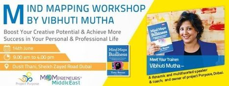 Mind Mapping Workshop | Art of Hosting | Scoop.it