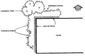 La permacultura como herramienta para el ahorro energético doméstico | ECOagricultor | bio-organic´ation | Scoop.it