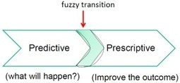 Prescriptive versus Predictive Analytics – A Distinction without a Diffrence? | BI-DW & Predictive Analytics | Scoop.it