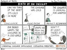 The Danger of Focus Groups & Big Data ! | Management - Innovation -Technology and beyond | Scoop.it