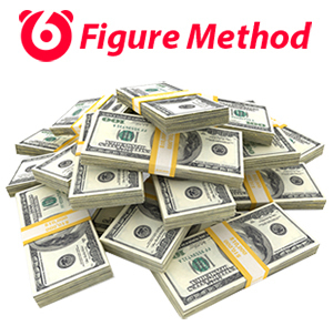 6 Figure Method Review – Scam Or Legit Software?   Binary Options Systems   Scoop.it