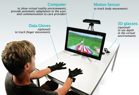 Virtual-reality display allows stroke patients to spontaneously recover use of paralyzed arm | KurzweilAI | Longevity science | Scoop.it