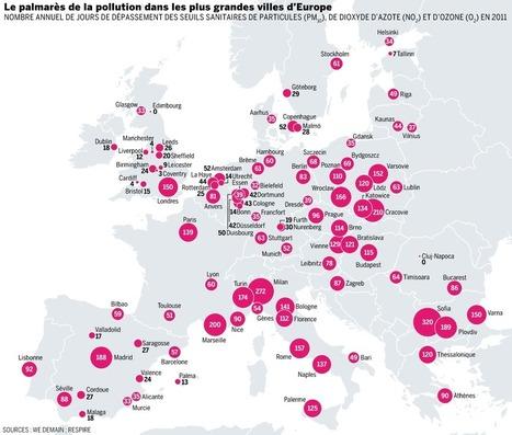 Le palmarès de la pollution dans les plus grandes villes d'Europe | Mygreenbooking , Partners in Sustainability ! | Scoop.it