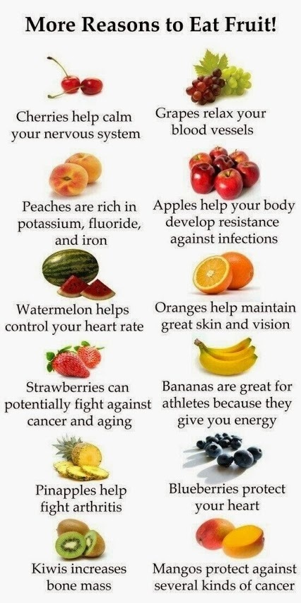 More Reasons to Eat Fruit | Food and Drink | Scoop.it