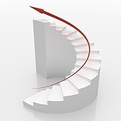 Les étapes clés pour conduire un projet « création de site web » efficacement | creation de sites web | Scoop.it