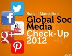 Comment les multinationales utilisent les médias sociaux | Bien communiquer | Scoop.it