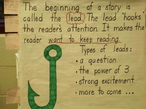 Writing Mini-Lessons   Teaching English Language Learners in International Schools   Scoop.it
