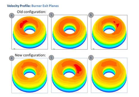 CFD simulation of Flow Inside Windbox   Mechanical 3D Modelling   Scoop.it