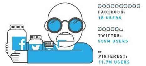¿Qué le pasa a tu cerebro cuando estás en los Social Media? Infografía   Ciencia y Tecnología al servicio de la liberación permanente de la HUMANIZACIÓN   Scoop.it