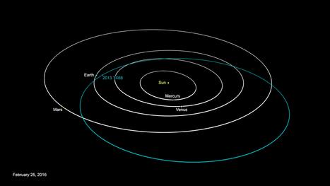 Posticipato l'incontro con l'asteroide 2013 TX68: ci sfiorerà l'8 marzo | Space & Astronony | Scoop.it