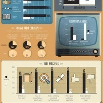 Habits of the World's Wealthiest People | Visual.ly | Consumer Economics | Scoop.it