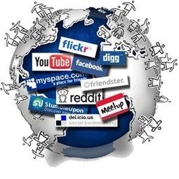 Social Media Marketing: How to Use Social Media for Marketing | WordStream | Zastosowania sieci społeczościowych | Scoop.it