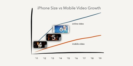Large Screen Apple iPhones and Amazon Kindle Phones And The Rise Of Mobile Video | TechArc | Scoop.it