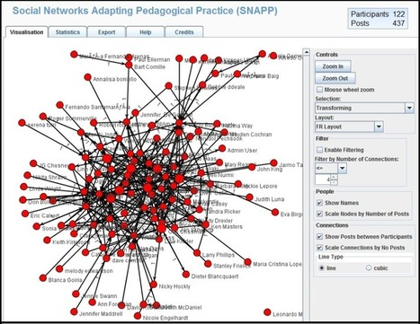 SNAPP Social Networks Adapting Pedagogical Practice: | APRENDIZAJE SOCIAL ABIERTO | Scoop.it